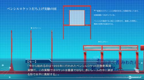 ペンシルロケット射出実験の図。射出のアニメーションもあったりで、とってもわかりやすい!